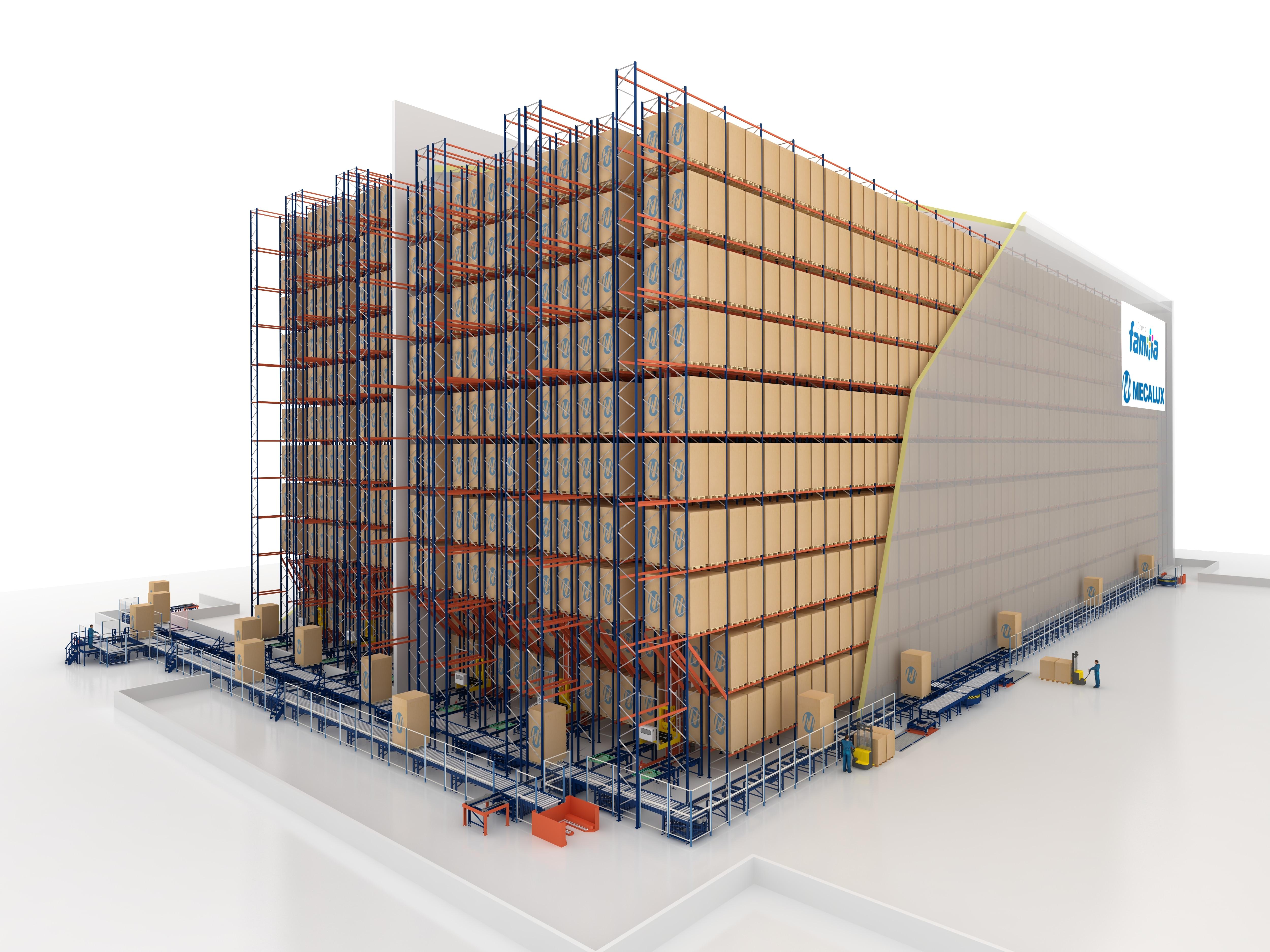 Case study automated warehouse: Grupo Familia