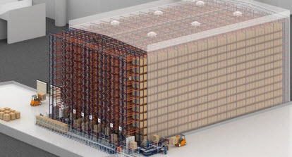 How to achieve energy savings in the logistics processes of an automated warehouse