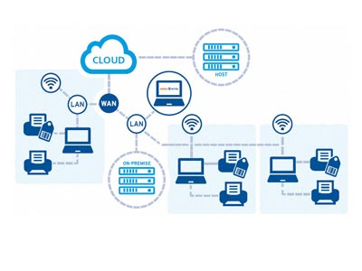 Logistics software: the cloud is the future