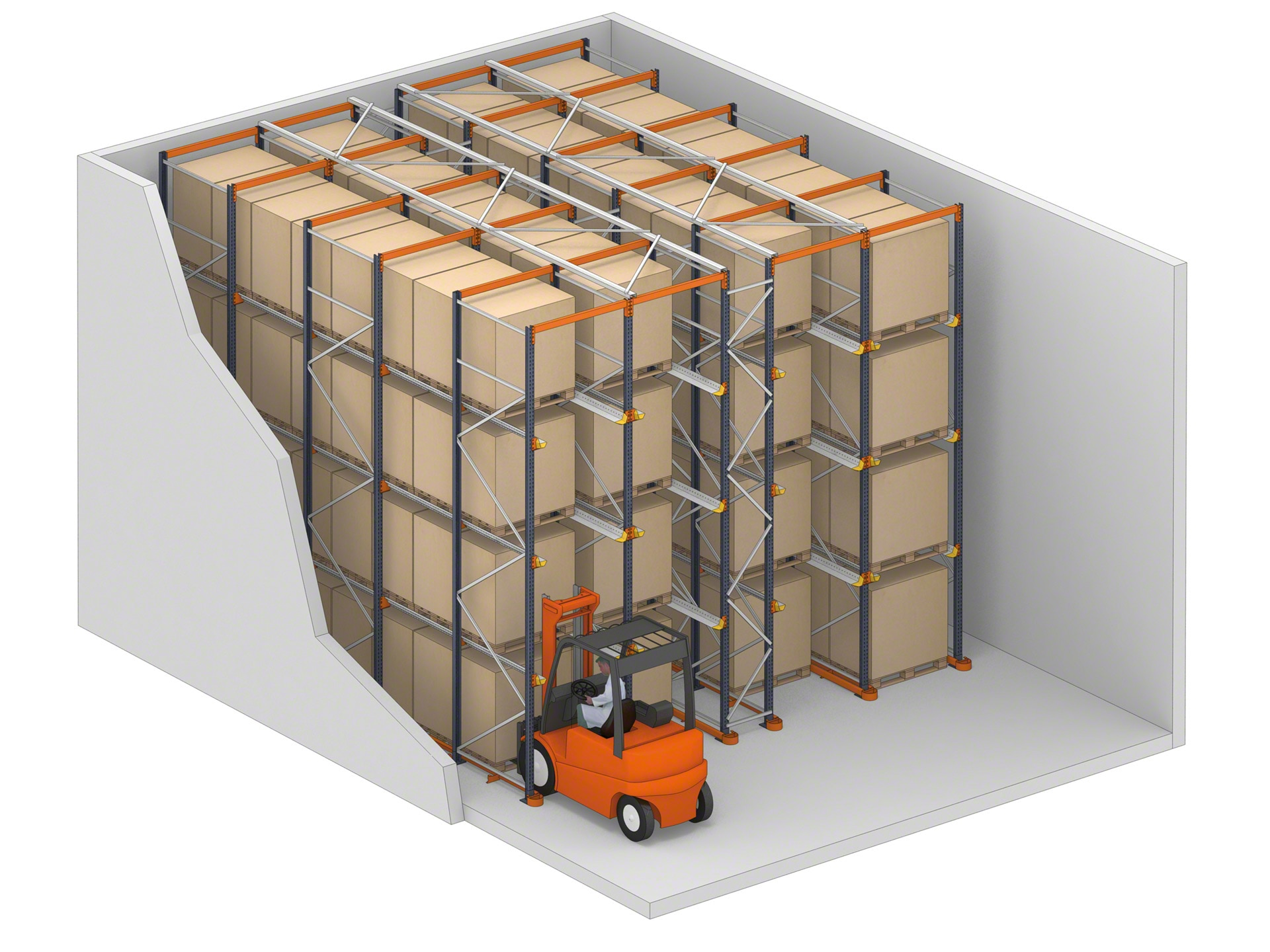 The drive-in system is a racking system in which forklifts can access the goods through its storage channels