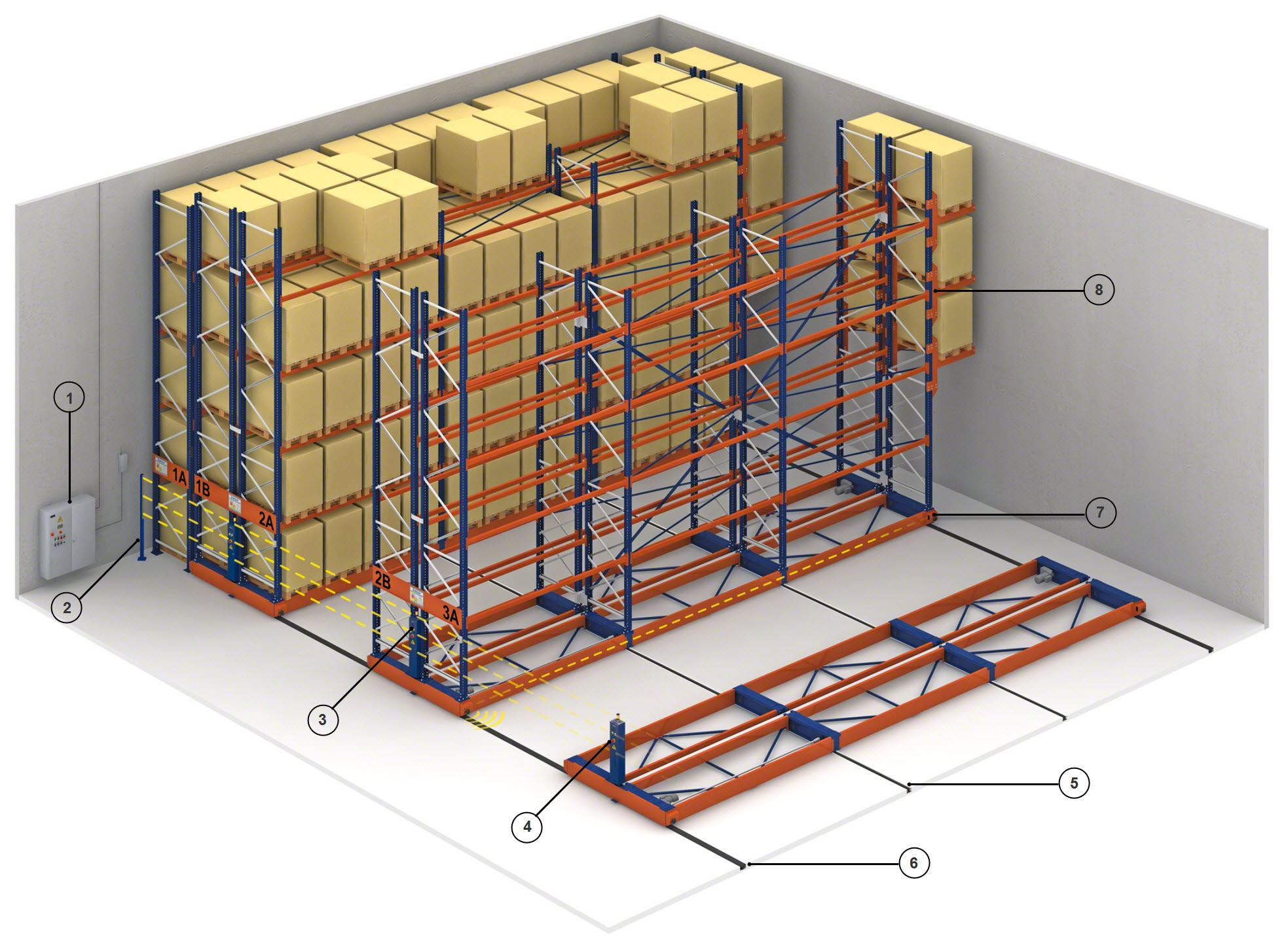 Basic components of Movirack mobile racking